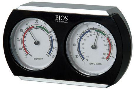 cours et schema thermometre analogique