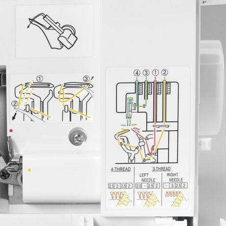 serger sewing machine walmart