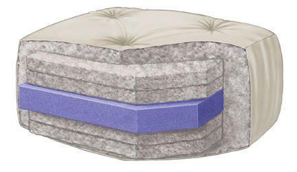 Serta futon hickory matelas d 39 une place de cm d 39 paisseur w - Matelas futon 90x190 ...