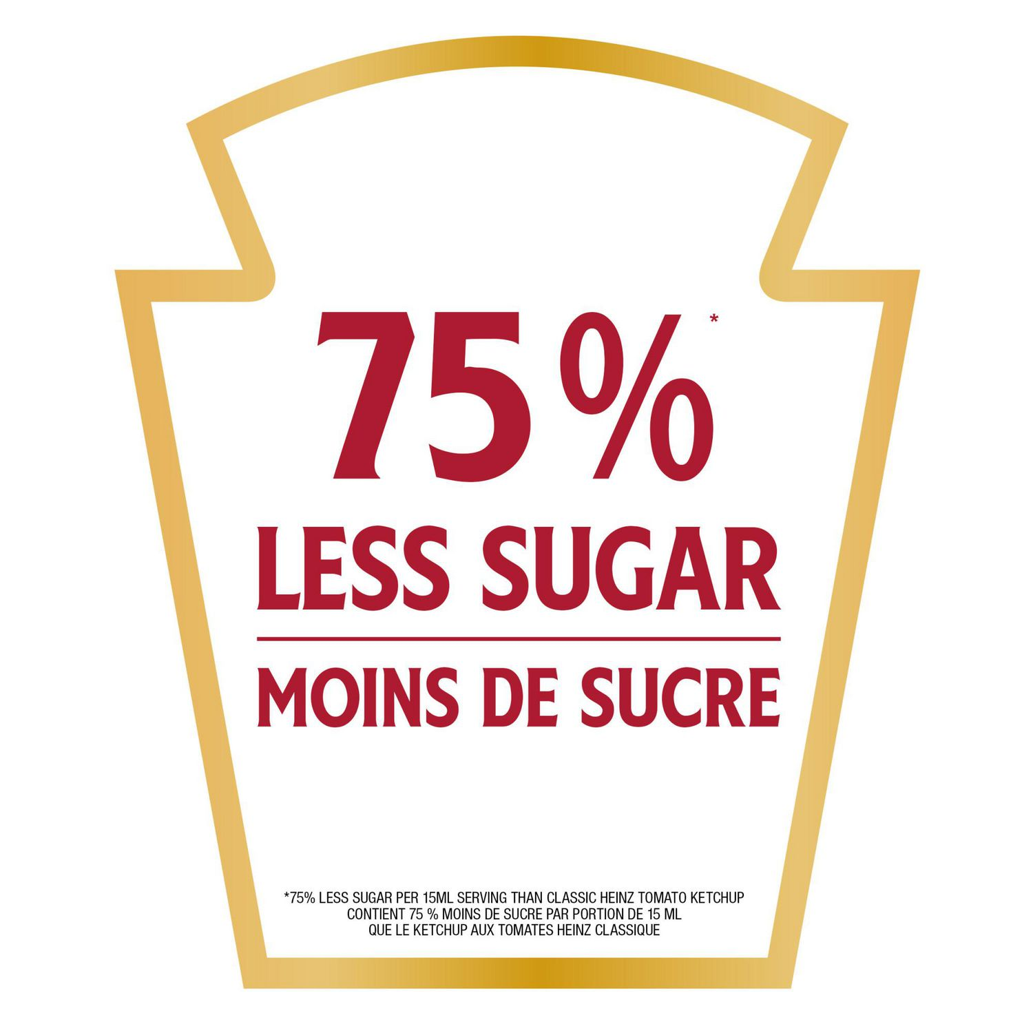 Heinz Reduced Sugar Ketchup Nutritional Info – Nutrition ...