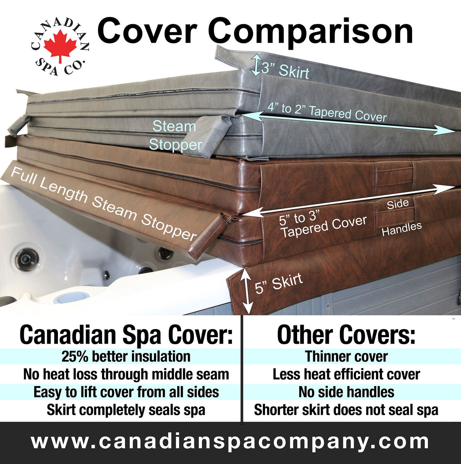 covers pinterest stuff our easy be custom spa outside for to use any tub in almost pin can cover ground or hot made swim