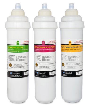 Brondell H2O+ Circle RF-20 Pack de trois filtres de remplacement pour H2O+ Circle, Circle RC100 filtre à membrane par osmose inverse, paq. de 3 - image 1 de 2