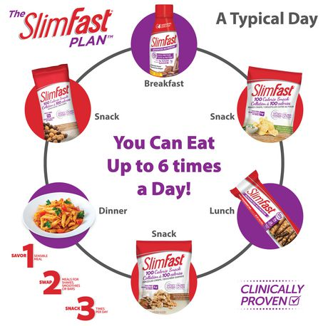 Slim Fast Diet >> Slim Fast Slimfast Advanced Nutrition Smoothie Creamy Chocolate Meal Replacement Shake Mix