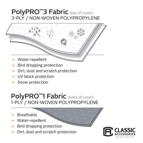 Classic Accessories Polypro 3 Folding Camping Trailer Cover, Fits 14' to 16' Long Trailers - image 5 of 5