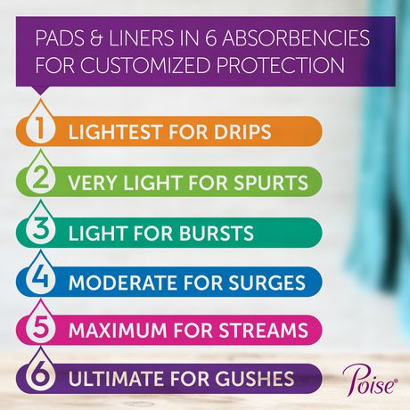 Poise Ultra Thin Incontinence Pads, Light Absorbency, Unscented, Regular (30 Count) - image 7 of 7