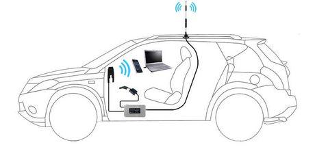 SmoothTalker Mobile Z1 Trousse amplificateur cellulaire sans fil - antenne magnétique 14 po - image 2 de 3