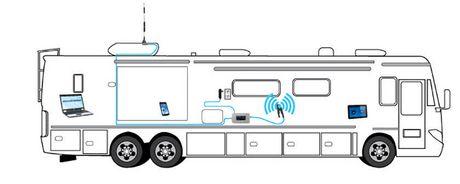 SmoothTalker Mobile Z1 Trousse amplificateur cellulaire sans fil - antenne magnétique 14 po - image 3 de 3