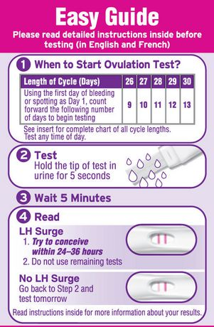 First Response Easy Read Ovulation Test 9ct Walmart Canada