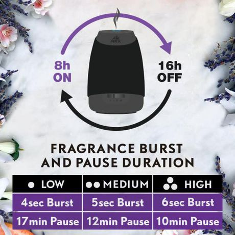 Air Wick Essential Mist Fragrance Oil Diffuser Kit, Lavender & Almond Blossom, 1 Diffuser + 1 Refill, Air Freshener - image 4 of 9