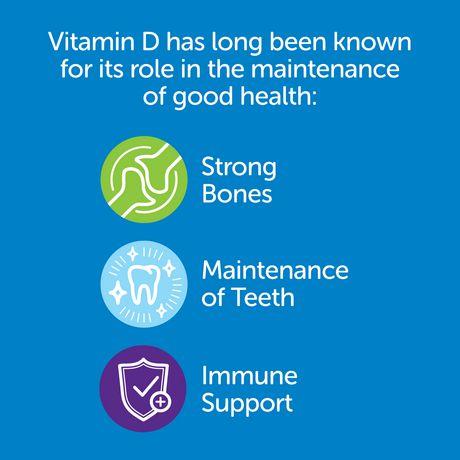 Ddrops® Liquid Vitamin D3 Vitamin Supplement, 1000 IU - image 5 of 8
