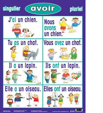 Affiches des verbes au présent - (Série de 7) - image 2 de 7