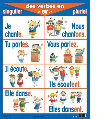 Affiches des verbes au présent - (Série de 7) - image 3 de 7