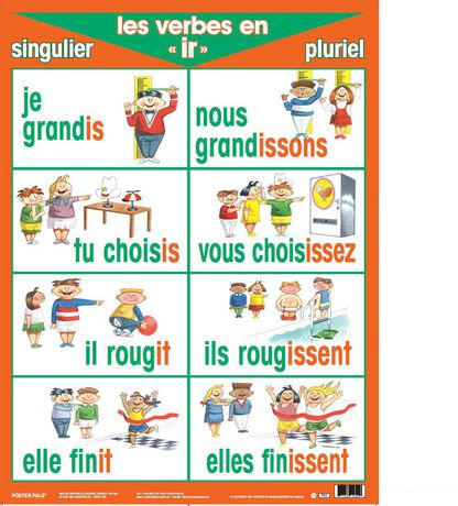 verb posters present tense 7 pack basic french verb posters for the ...