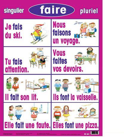 Affiches des verbes au présent - (Série de 7) - image 6 de 7
