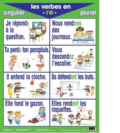 Affiches des verbes au présent - (Série de 7) - image 7 de 7