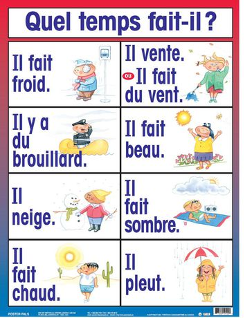 French/FSL Classroom Posters - No 1