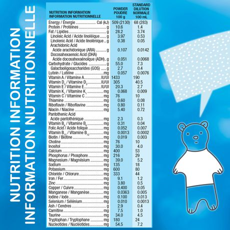 Similac Advance Step 1 Baby Formula Powder + DHA, Lutein & Vtmn E, 658 g - image 5 of 9