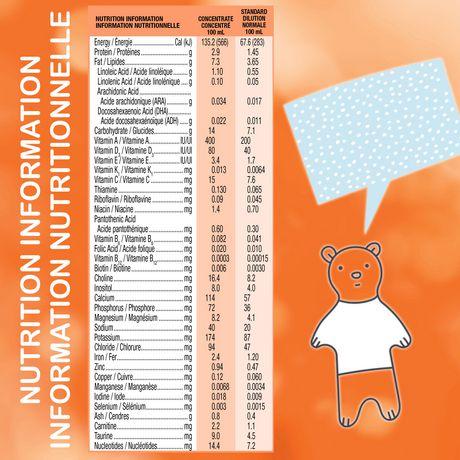 Similac Sensitive Lactose Sensitivity Liquid Baby Formula, 12 x 385 mL - image 5 of 9
