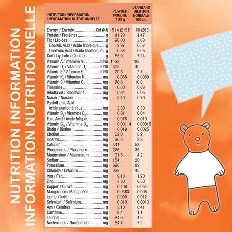 Similac Sensitive Lactose Sensitivity Non-GMO Baby Formula Powder, 638 g - image 5 of 9