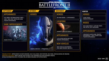 Star Wars™ Battlefront™ II (PS4) - image 2 of 8