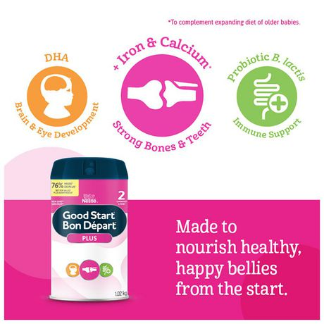 NESTLÉ® GOOD START® PLUS 2 Baby Formula, Powder  - New Look - image 5 of 7