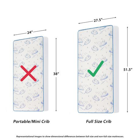 Dream On Me Breathable 6 Inch Full Size Firm Foam Crib and Toddler Bed Mattress - image 6 of 6