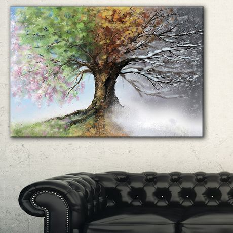 Where Can I Get My Canvas Painting Framed
