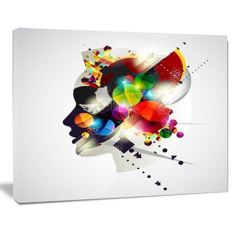 Impression sur toile « Woman Abstract Profile » Design Art - image 2 de 3