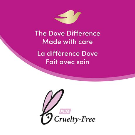 Dove Invigorating Dry Shampoo - image 6 of 8