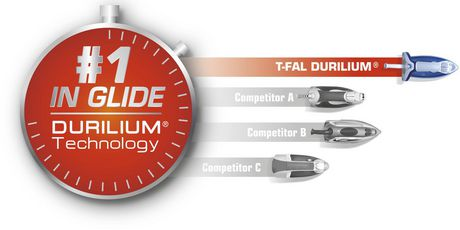 T-fal Ultraglide Easy Cord Iron - image 5 of 5