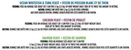 Fancy Feast Wet Cat Food, Gravy Lovers Variety Pack - image 3 of 5