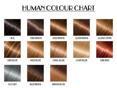 Extensions de cheveux humains à fixer Fashion Hair de style raide - image 3 de 6