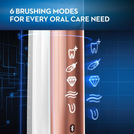 Oral-B Genius 8000 Electric Rechargeable Toothbrush Powered by Braun - image 6 of 9