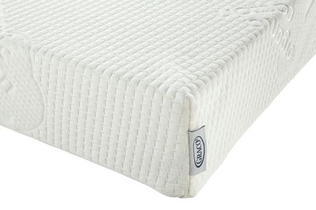 online store a128c 2d93c Graco 5 Inch Crib and Toddler Mattress with Ultra-Soft, Water-Resistant,  Removable Outer Cover (White) – Breathable and Supportive Mattress for  Infant ...