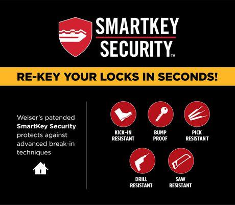 Pêne dormant électronique Weiser Smartcode 10 à entrée sans clé et à clavier, Nickel satiné - image 5 de 5