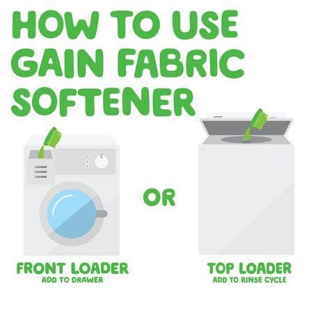 Gain Liquid Fabric Softener, Original - image 3 of 8