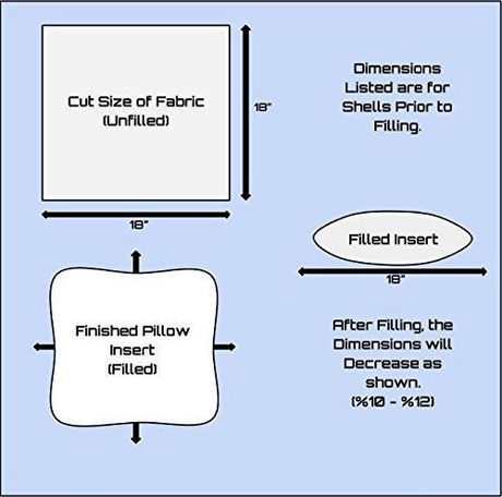 Coussin de forme rectengulaire Hometex en trousse de remplissage en polyester - image 3 de 9