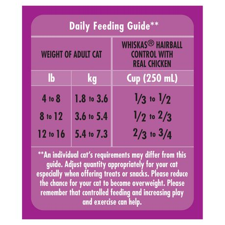 Whiskas Hairball Control with Real Chicken, 1.5kg Dry CAT Food - image 5 of 7