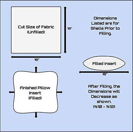 Coussin de forme carrée Hometex de remplissage en polyester - image 3 de 9