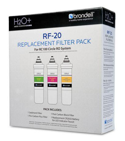 Brondell H2O+ Circle RF-20 Pack de trois filtres de remplacement pour H2O+ Circle, Circle RC100 filtre à membrane par osmose inverse, paq. de 3 - image 2 de 2