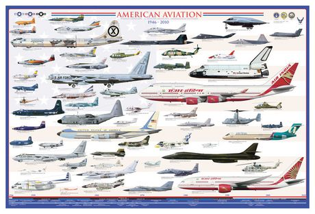 Eurographics Aviation - American Modern Era - image 1 of 1