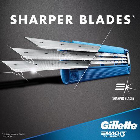 Gillette Mach3 Turbo Men's Razor Blades - image 3 of 9