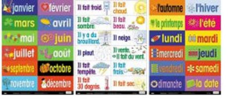 how to write the day and months in french