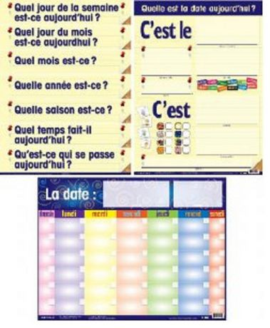 French Clothing And Accessories Flashcards - image 1 of 1