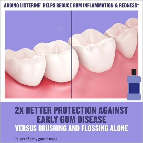 Listerine Total Care Zero Mild Mint Antiseptic Mouthwash, Alcohol Free - image 6 of 9