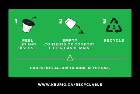 Keurig® Van Houtte® Colombian Dark Roast Recyclable K-Cup® PODS - image 2 of 3