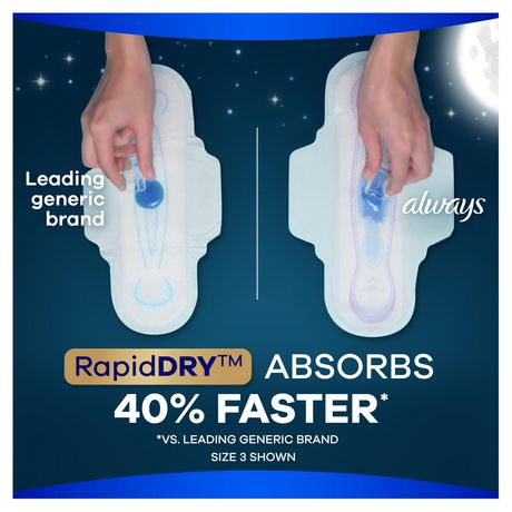 Always Ultra Thin Size 4 Overnight Pads with Wings, Unscented - image 3 of 4