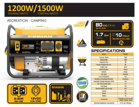 Firman Power Equipment P01202 Gas Powered 1500/1200 Watt (performance  Series) Extended Run Time Portable Generator