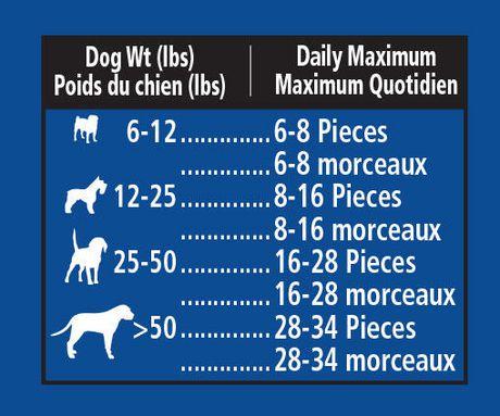 VitaLife Beef Liver Bites All Natural Dog Treats - image 3 of 3
