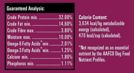 VitaLife Natural Diets Dog Food Lamb & Lentil Grain Free Formula - image 3 of 3